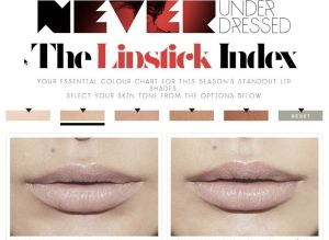 The Lipstick Index, Never Under Dressed